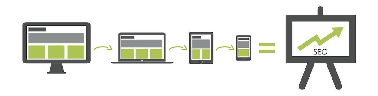 نقش کلیدی طراحی سایت واکنش گرا در بالا بردن سئو سایت